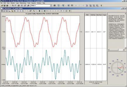 Oscillography Harmonics
