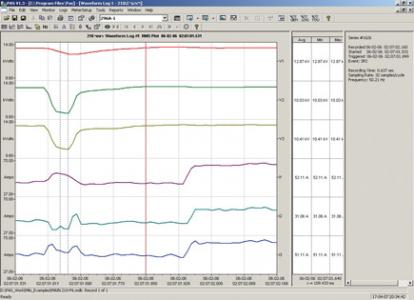 Граф RMS